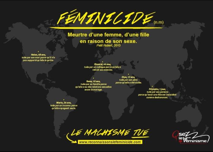 Féminicide Ose le Féminisme